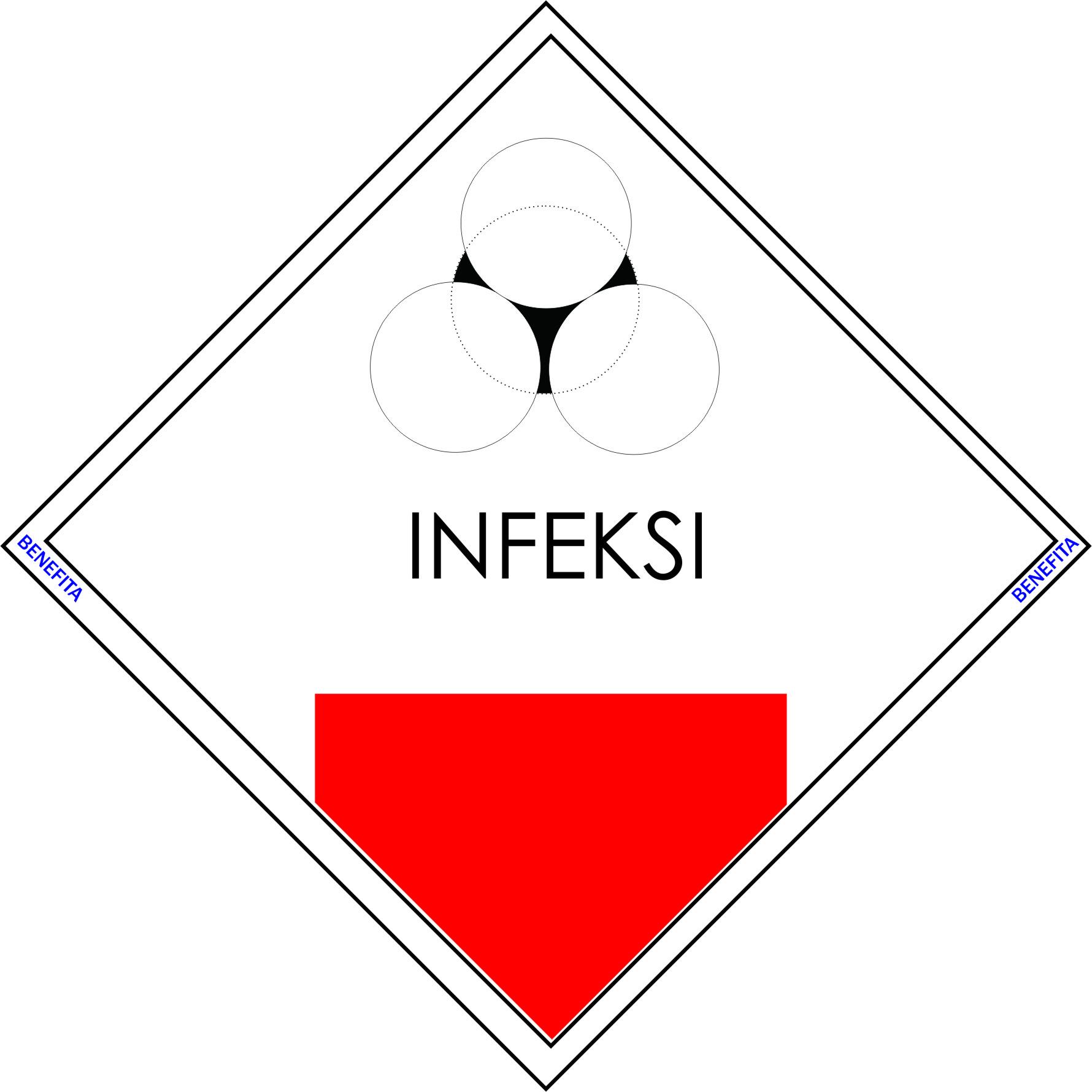 Simbol Limbah Bahan Berbahaya dan Beracun ( LB3 )