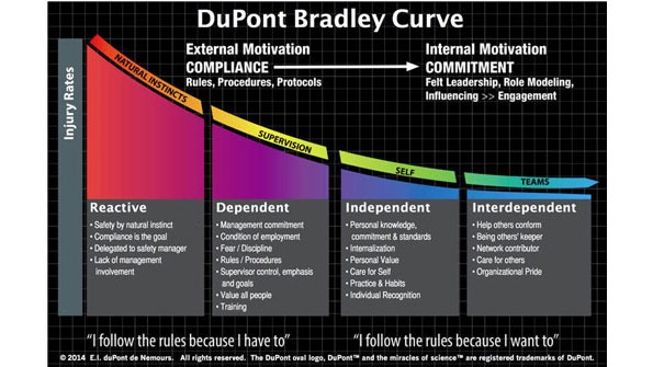 bradley-curve-final